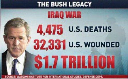 iraq-war-cost-2