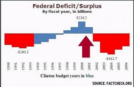 republican-deficit-spending