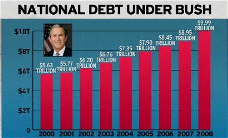 bush-debt